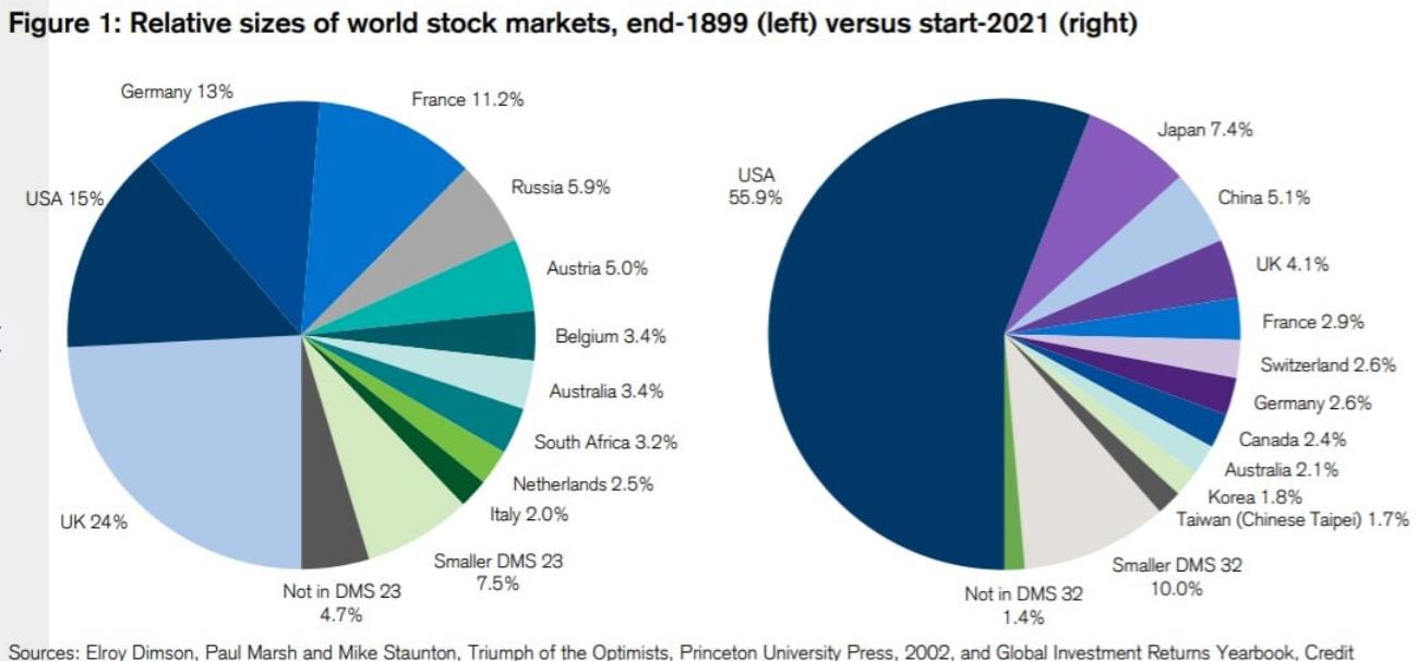 mercato azionario cambia